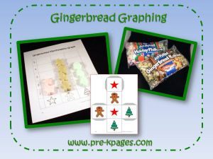 gingerbread marshmallow graph