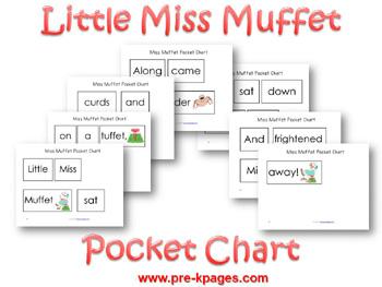 Printable Little Miss Muffet Pocket Chart Cards for preschool and kindergarten