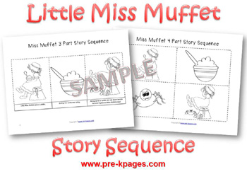 Printable Little Miss Muffet Story Sequence Pictures for preschool and kindergarten