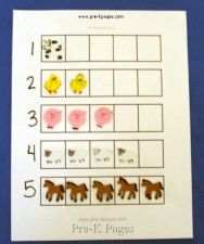 farm counting grid