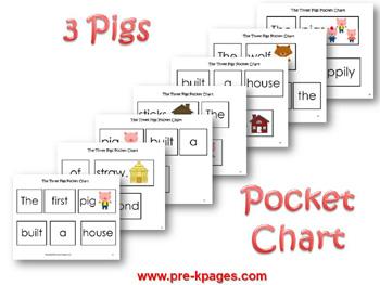 Plot Structure Diagram Three Little Pigs.Example Plot Diagram Three Little Pigs Wiring Diagrams